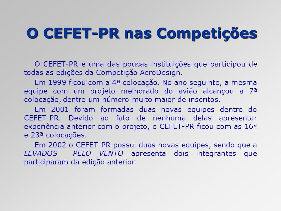 O CEFET-PR nas Competições