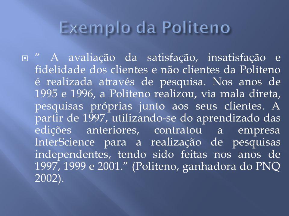 Exemplo da Politeno