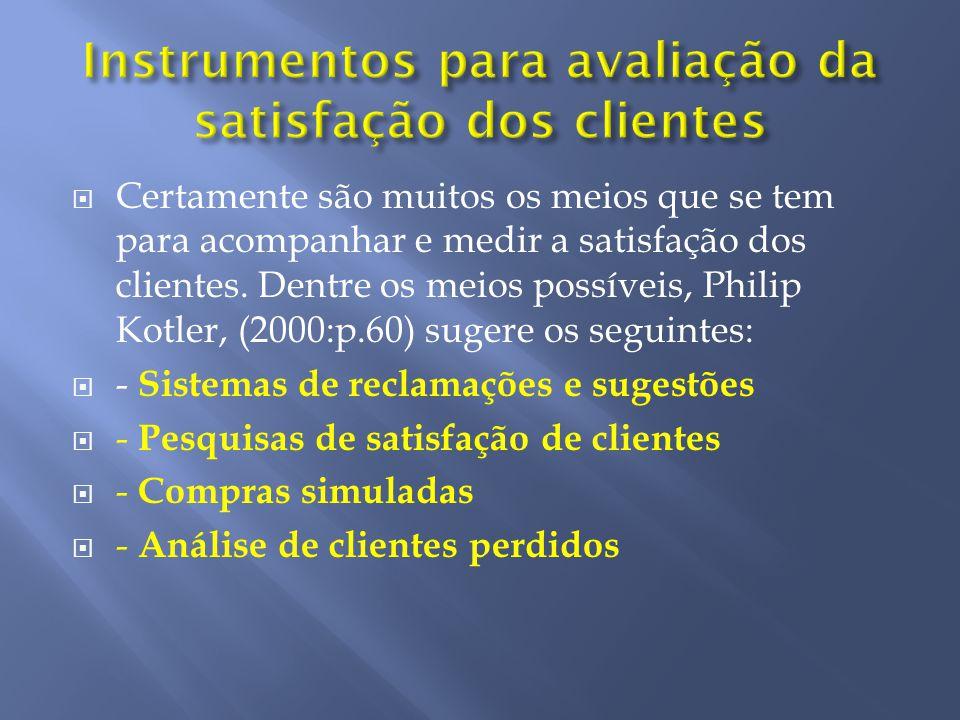 Instrumentos para avaliação da satisfação dos clientes