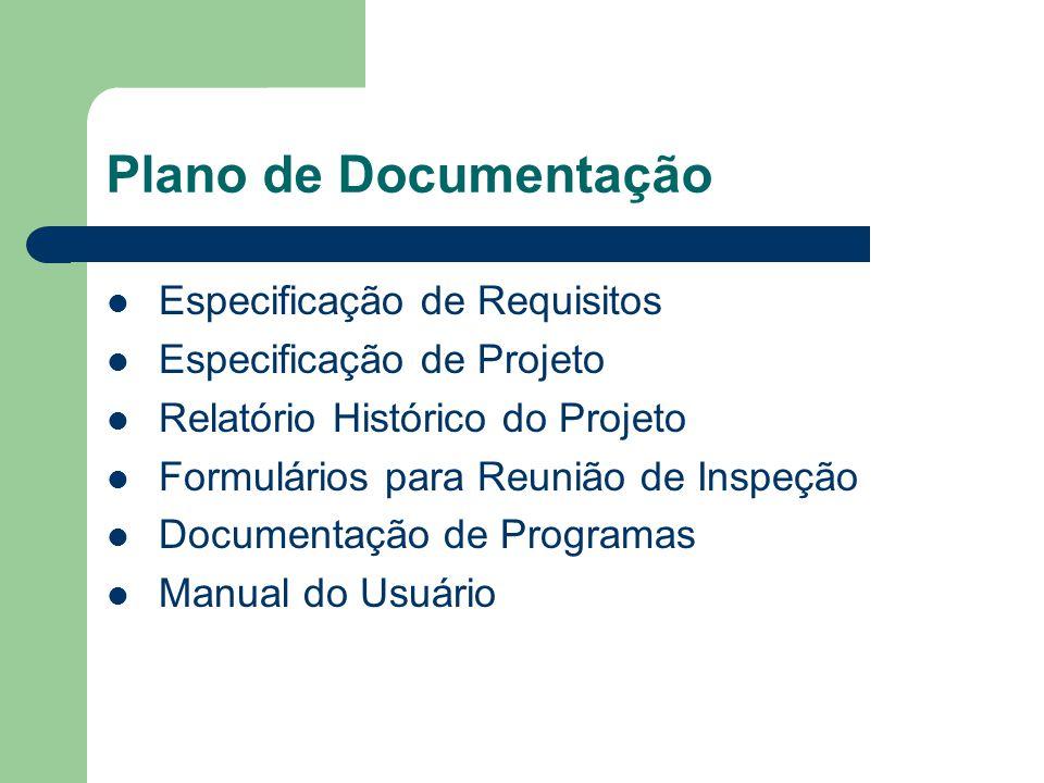 Plano de Documentação Especificação de Requisitos