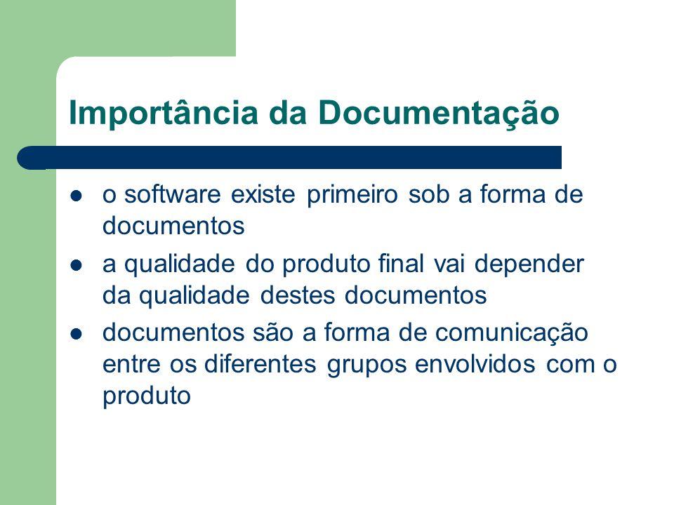Importância da Documentação
