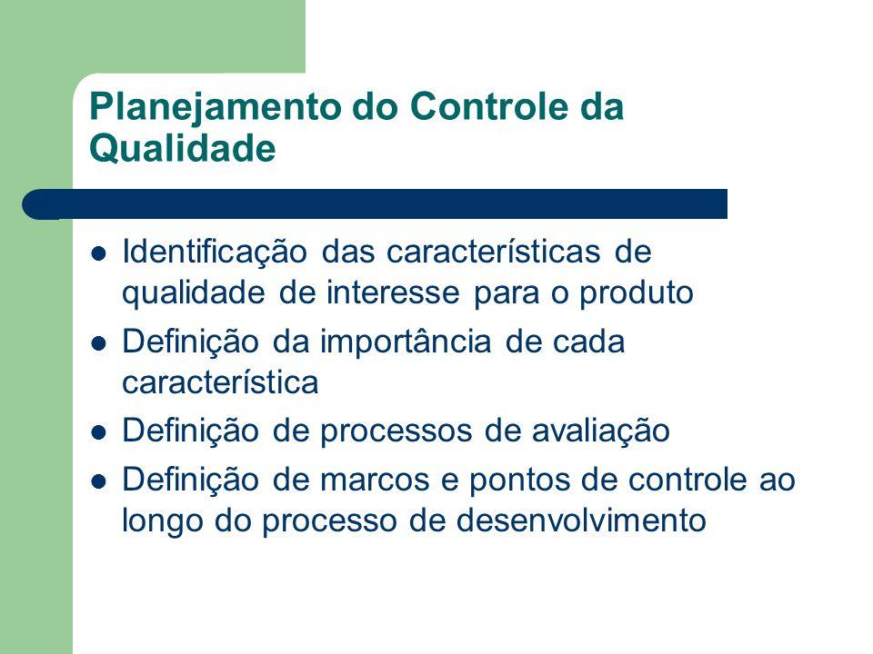 Planejamento do Controle da Qualidade