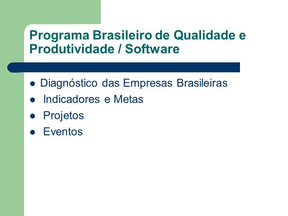 Programa Brasileiro de Qualidade e Produtividade / Software