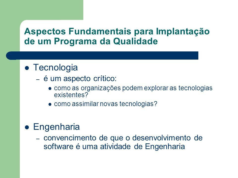 Aspectos Fundamentais para Implantação de um Programa da Qualidade
