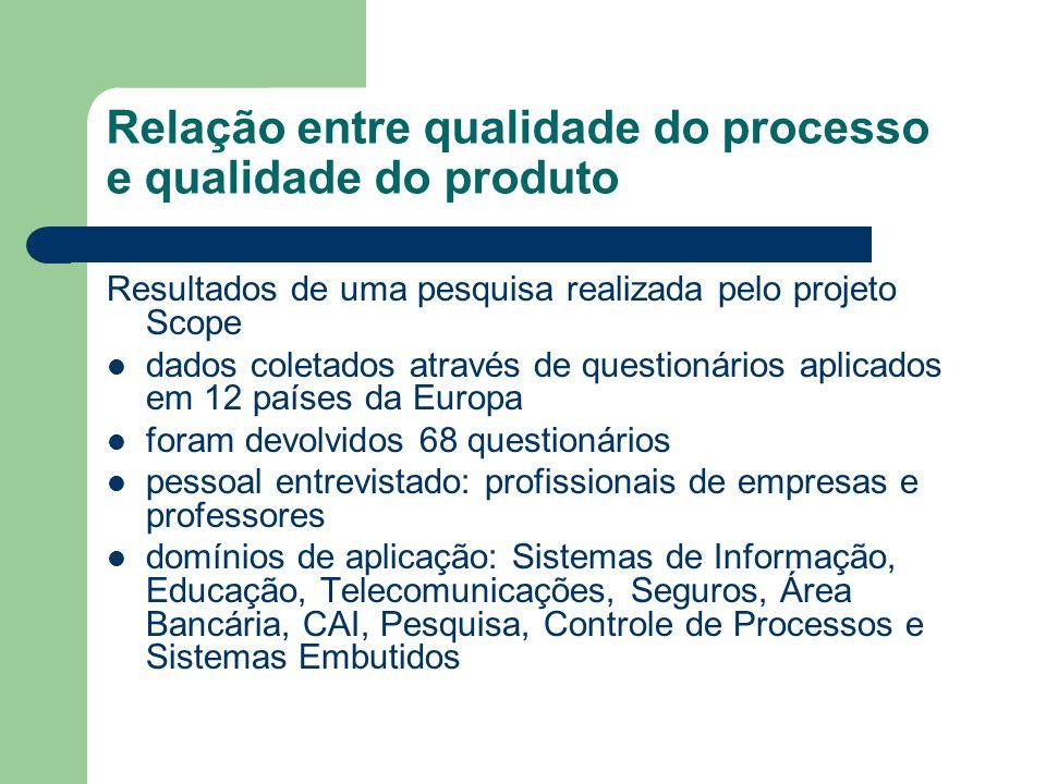 Relação entre qualidade do processo e qualidade do produto