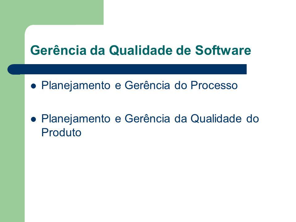 Gerência da Qualidade de Software