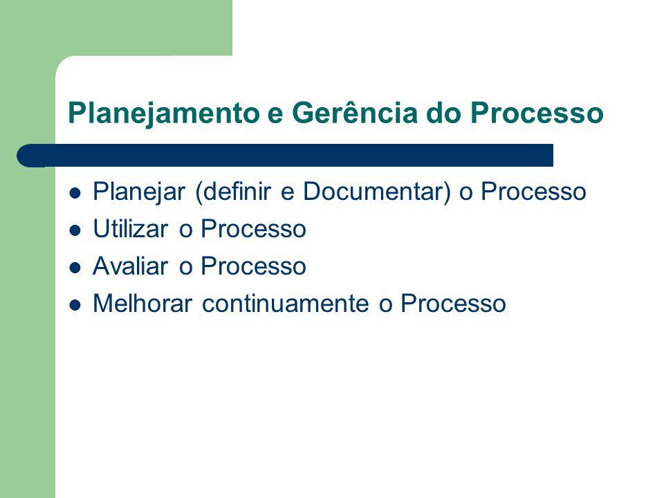 Planejamento e Gerência do Processo
