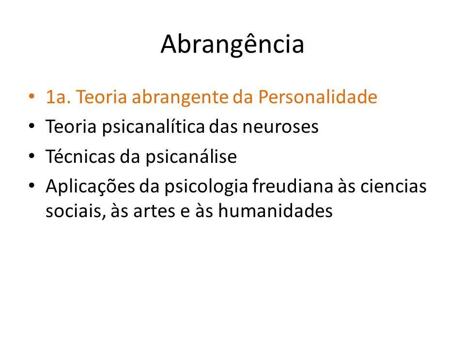 Abrangência 1a. Teoria abrangente da Personalidade