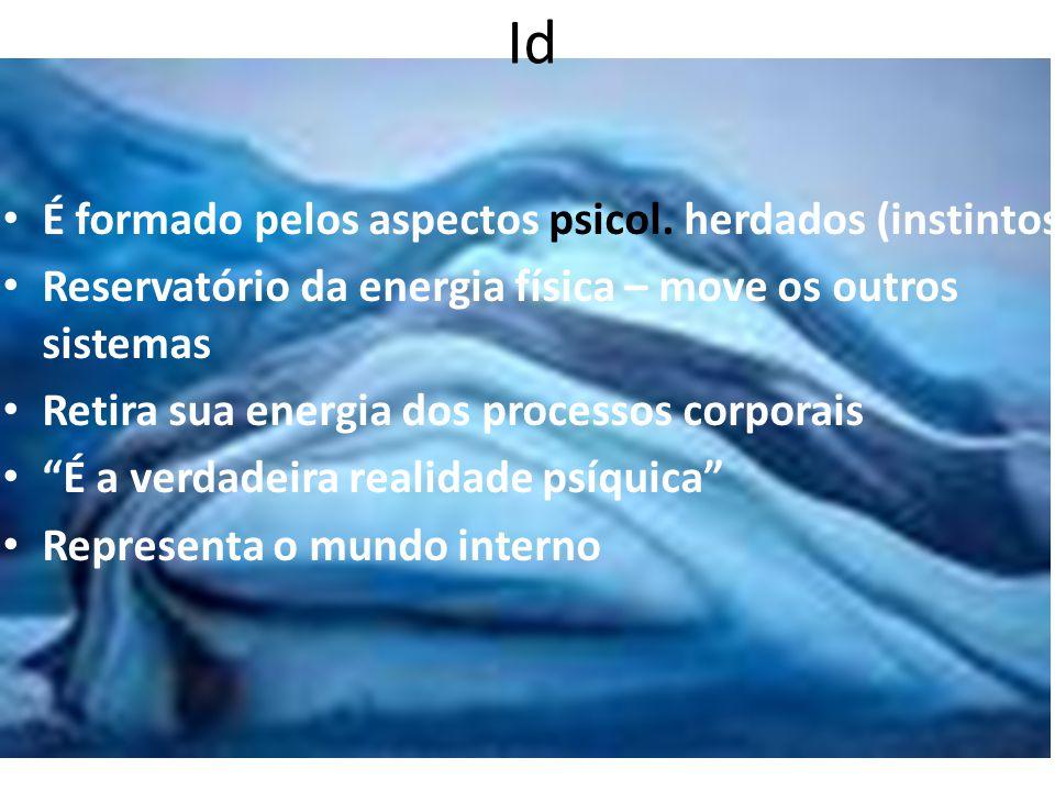 Id É formado pelos aspectos psicol. herdados (instintos)
