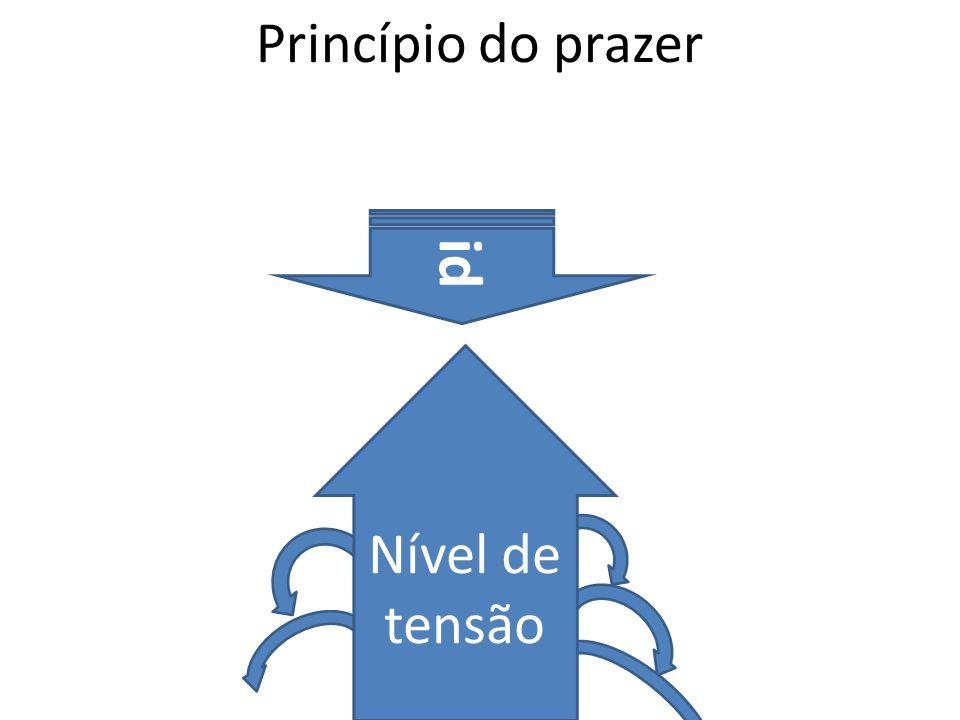 Princípio do prazer id Nível de tensão