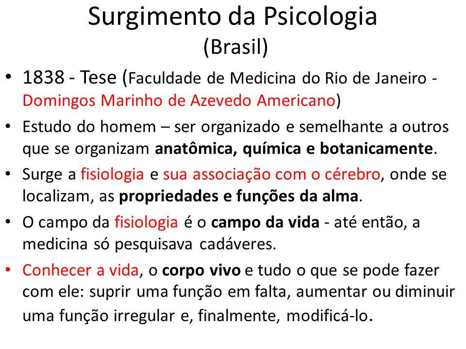 Surgimento da Psicologia (Brasil)