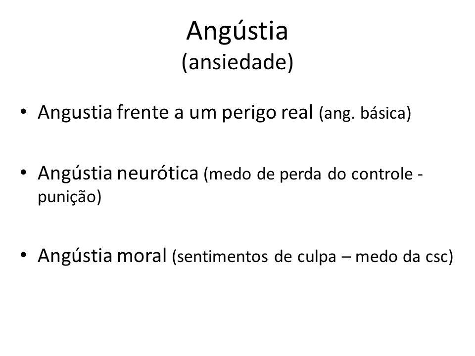 Angústia (ansiedade) Angustia frente a um perigo real (ang. básica)