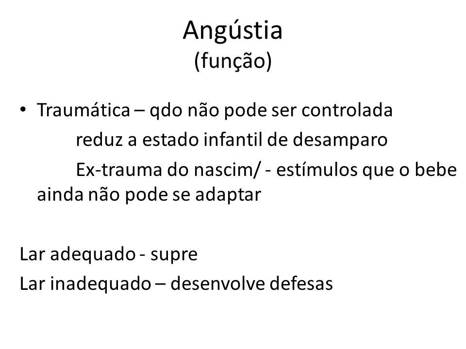 Angústia (função) Traumática – qdo não pode ser controlada