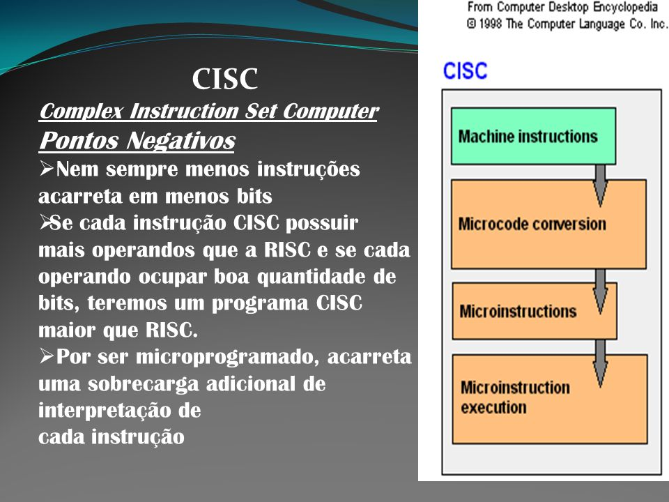 CISC Pontos Negativos Complex Instruction Set Computer