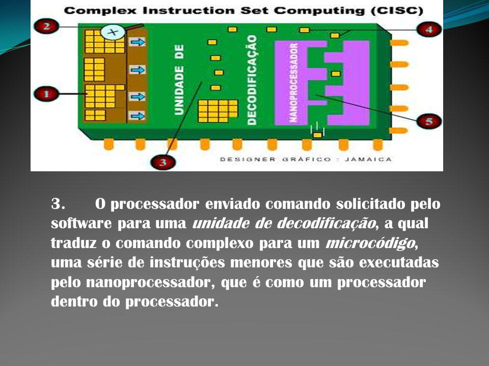 3. O processador enviado comando solicitado pelo software para uma unidade de decodificação, a qual traduz o comando complexo para um microcódigo, uma série de instruções menores que são executadas pelo nanoprocessador, que é como um processador dentro do processador.