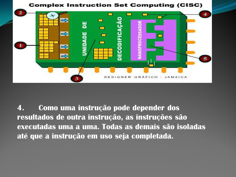4. Como uma instrução pode depender dos resultados de outra instrução, as instruções são executadas uma a uma.
