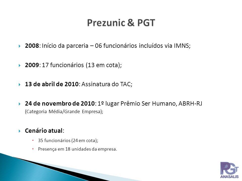 Prezunic & PGT 2008: Início da parceria – 06 funcionários incluídos via IMNS; 2009: 17 funcionários (13 em cota);