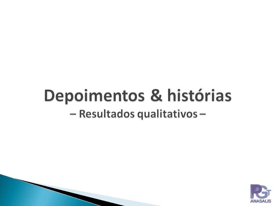 Depoimentos & histórias – Resultados qualitativos –