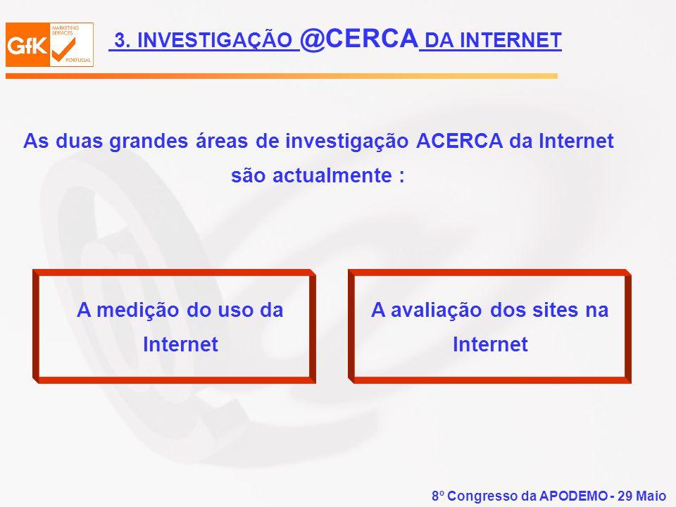 A medição do uso da Internet A avaliação dos sites na Internet