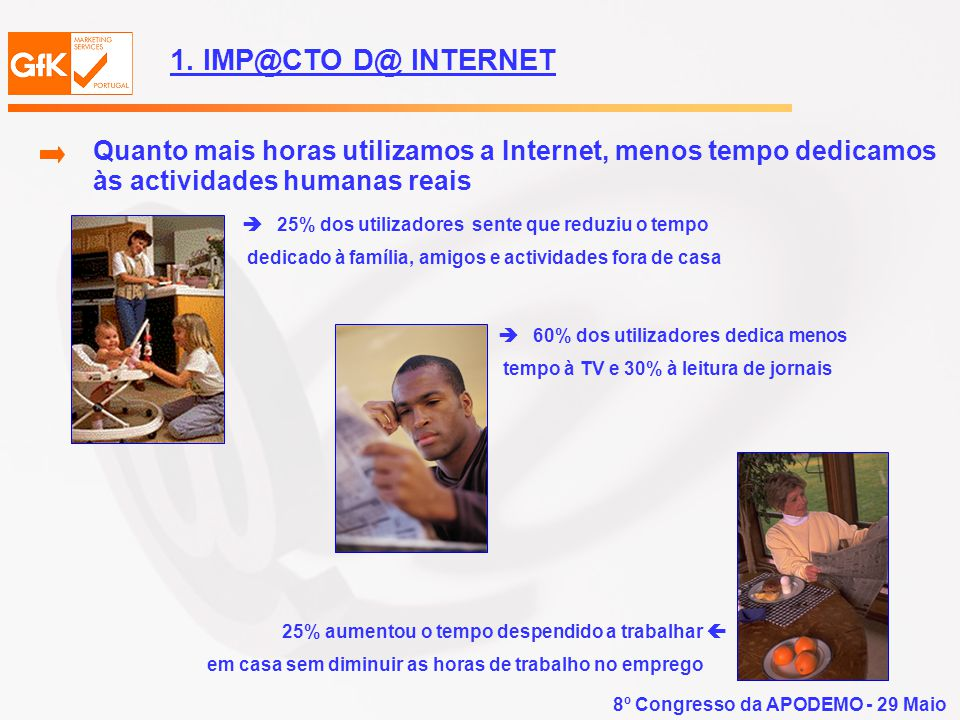 1. IMP@CTO D@ INTERNET Quanto mais horas utilizamos a Internet, menos tempo dedicamos. às actividades humanas reais.