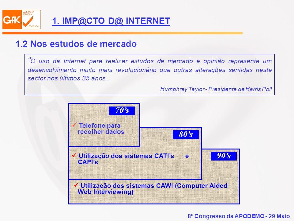 1. IMP@CTO D@ INTERNET 1.2 Nos estudos de mercado