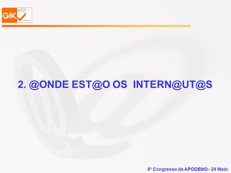 2. @ONDE EST@O OS INTERN@UT@S