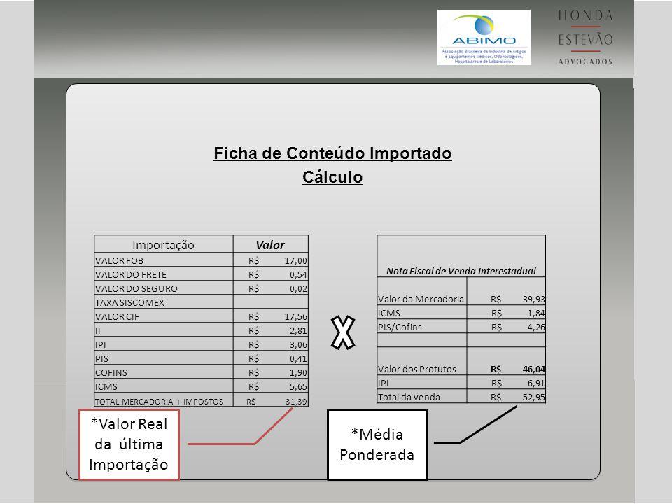 Ficha de Conteúdo Importado Nota Fiscal de Venda Interestadual