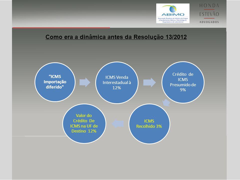 Como era a dinâmica antes da Resolução 13/2012