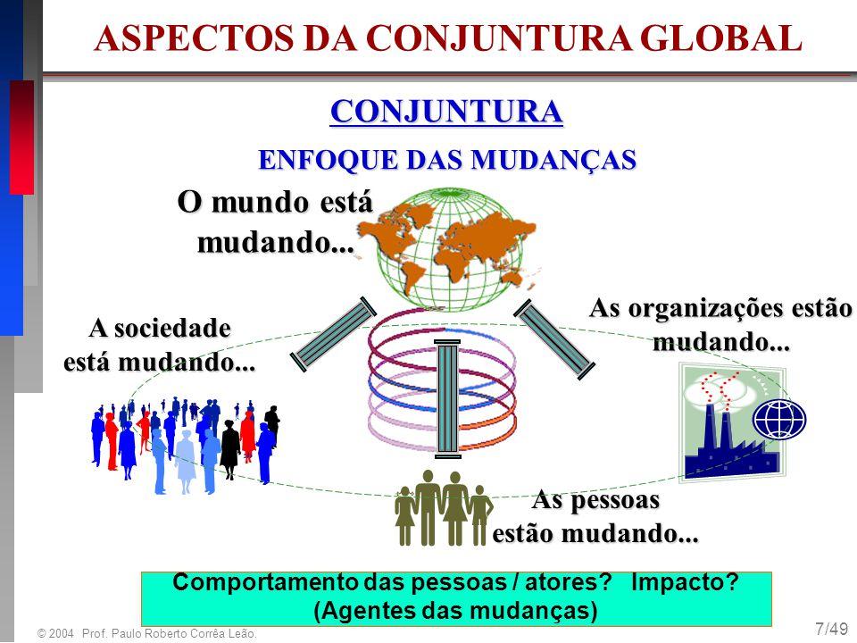 ASPECTOS DA CONJUNTURA GLOBAL