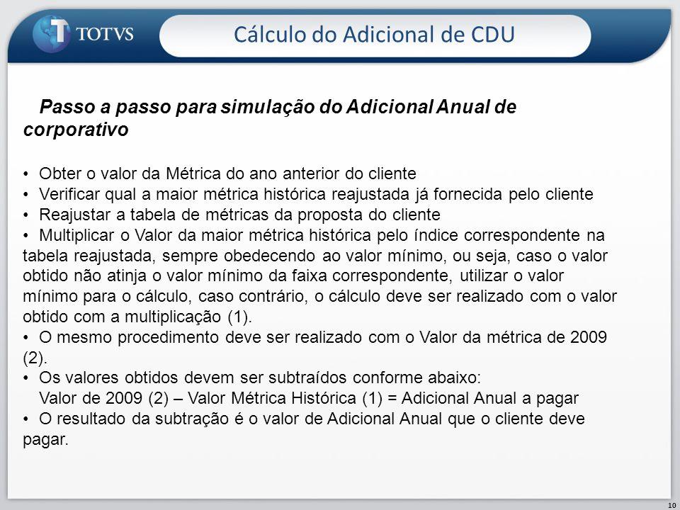 Cálculo do Adicional de CDU