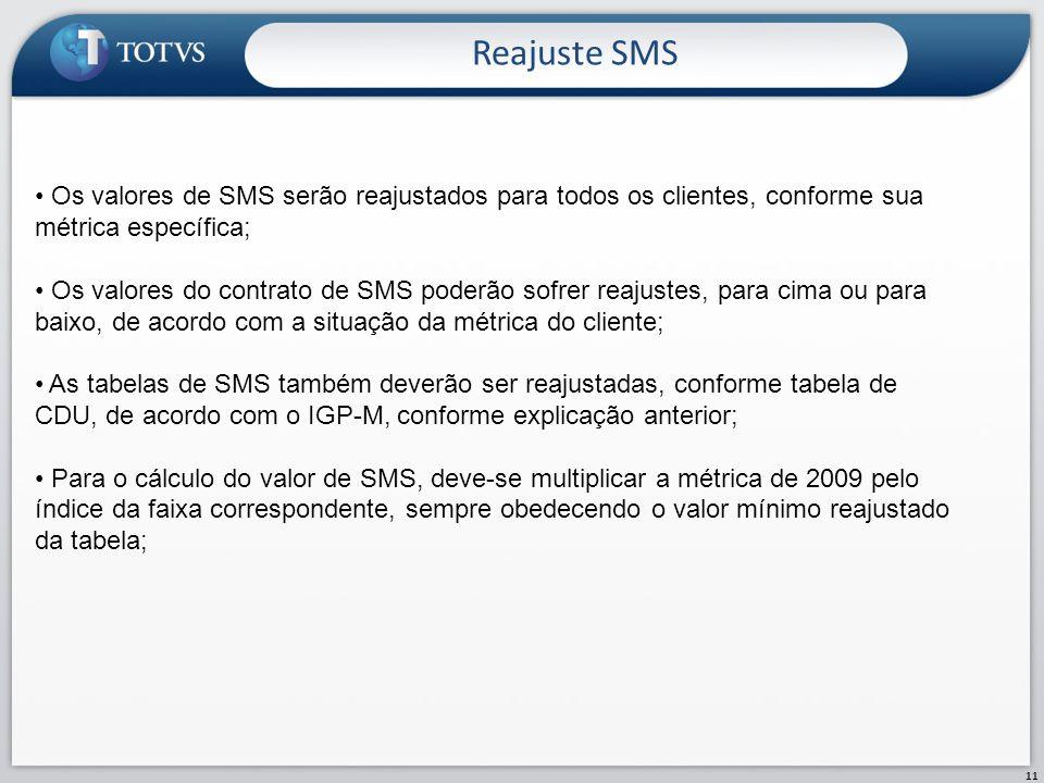 Reajuste SMS Os valores de SMS serão reajustados para todos os clientes, conforme sua métrica específica;