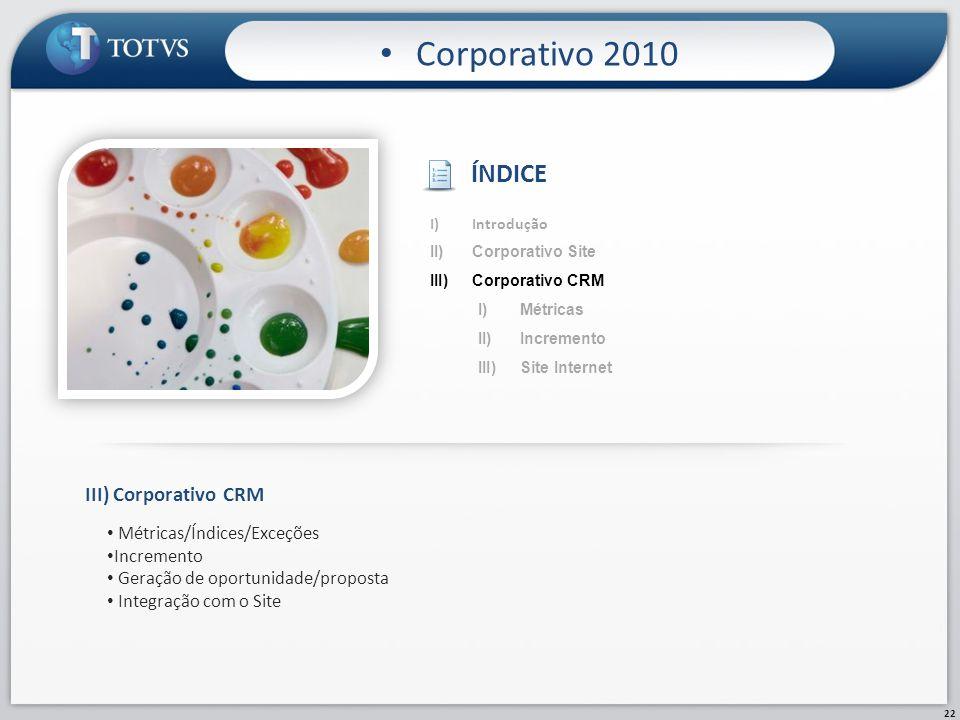 Corporativo 2010 ÍNDICE III) Corporativo CRM Métricas/Índices/Exceções