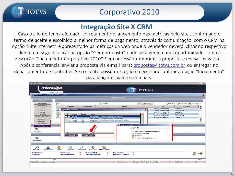 Corporativo 2010 Integração Site X CRM