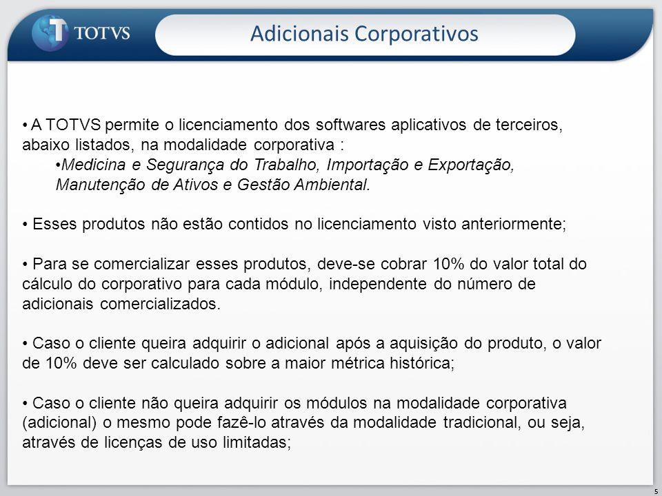Adicionais Corporativos