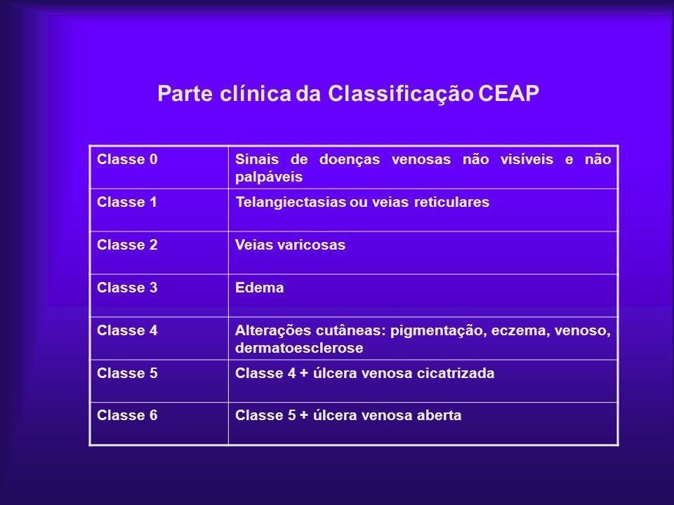 Parte clínica da Classificação CEAP