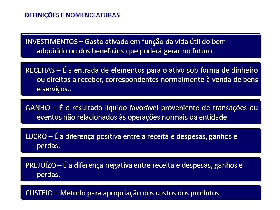 CUSTEIO – Método para apropriação dos custos dos produtos.