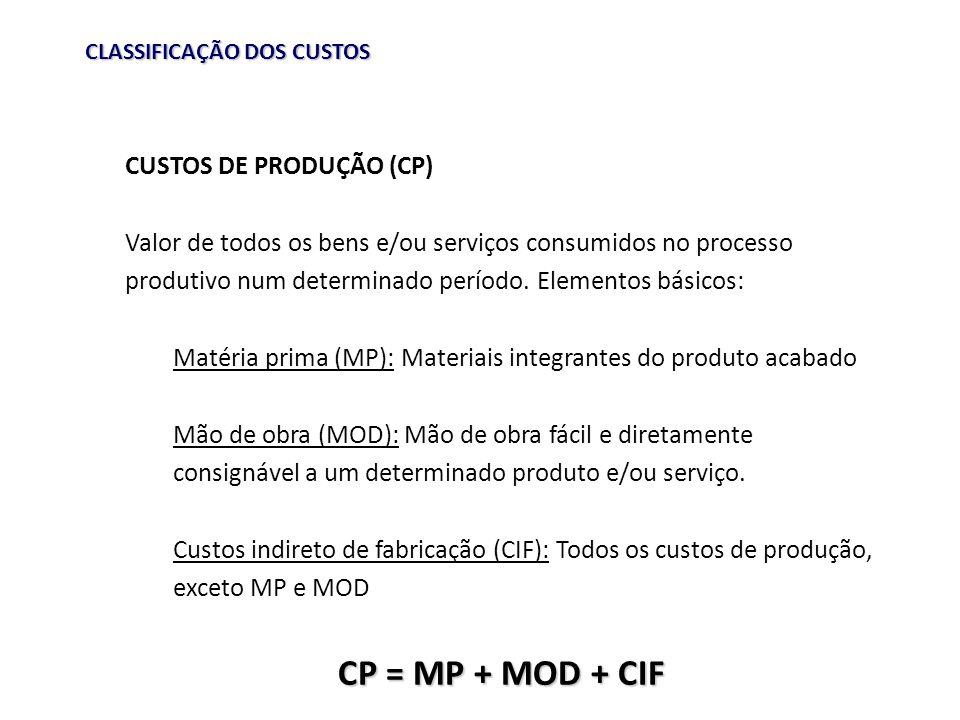 CP = MP + MOD + CIF CUSTOS DE PRODUÇÃO (CP)