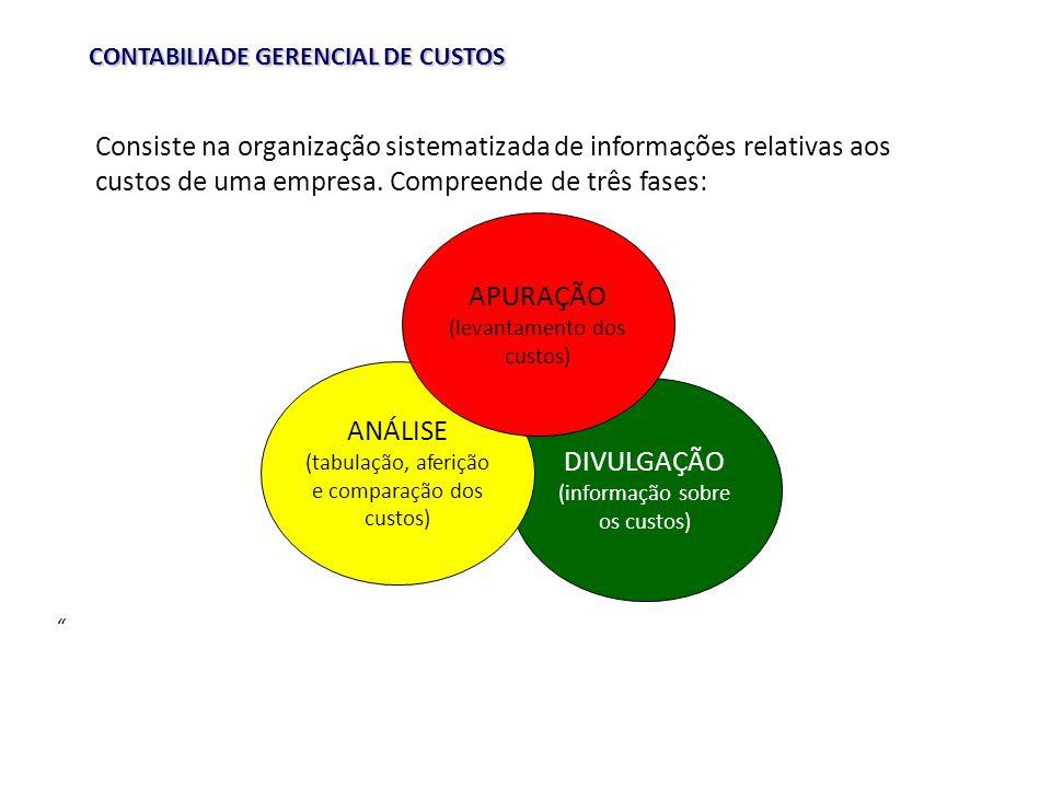CONTABILIADE GERENCIAL DE CUSTOS