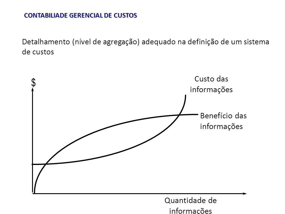 Quantidade de informações