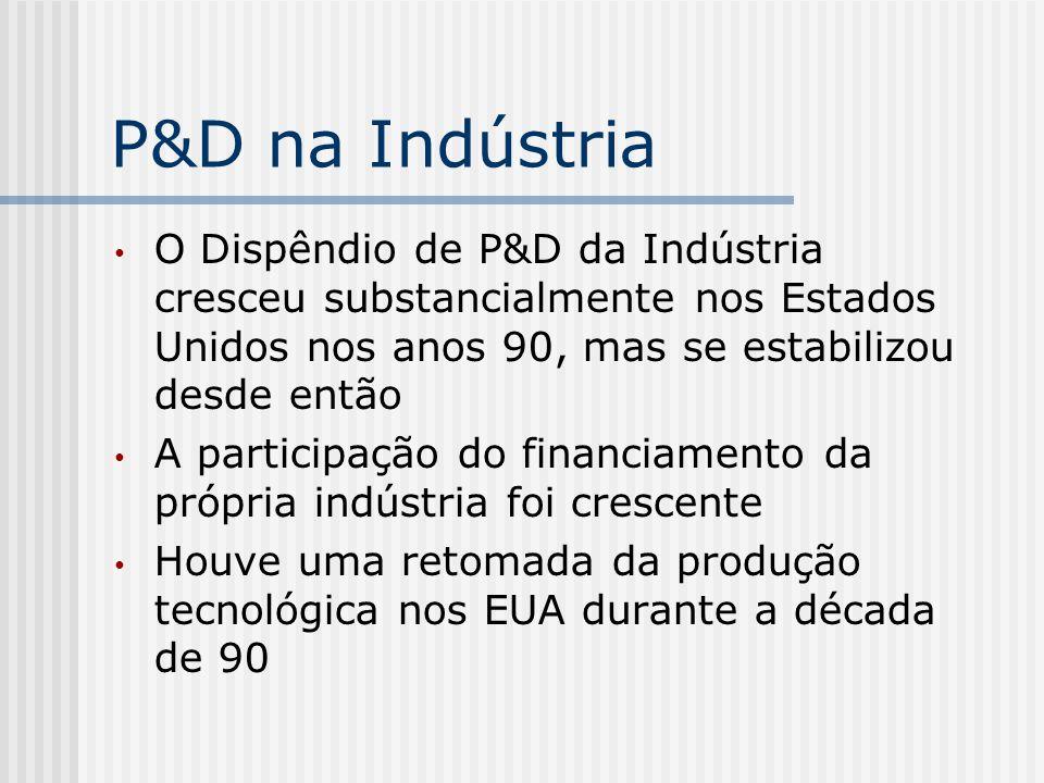 P&D na Indústria O Dispêndio de P&D da Indústria cresceu substancialmente nos Estados Unidos nos anos 90, mas se estabilizou desde então.