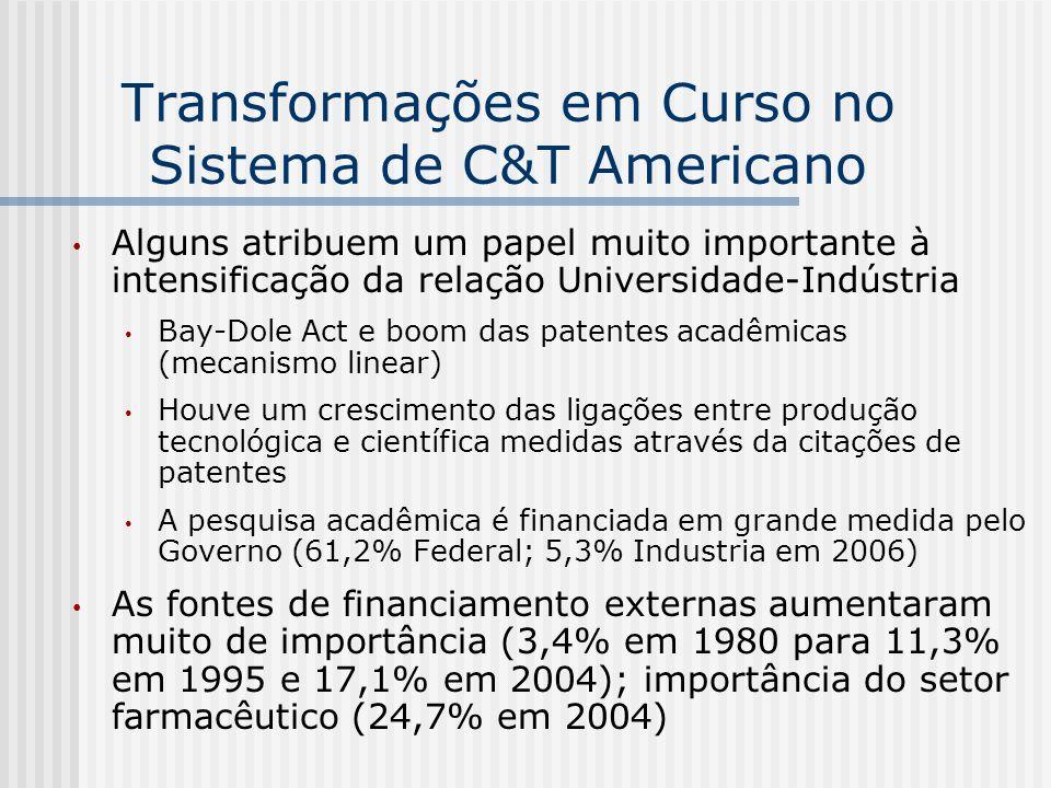 Transformações em Curso no Sistema de C&T Americano
