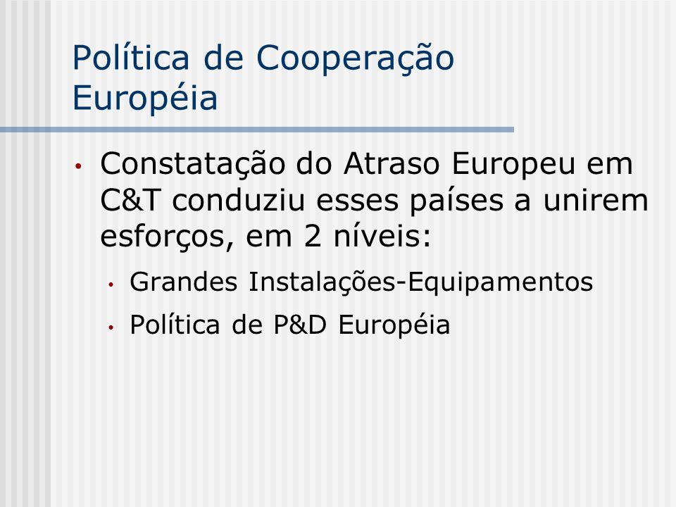 Política de Cooperação Européia