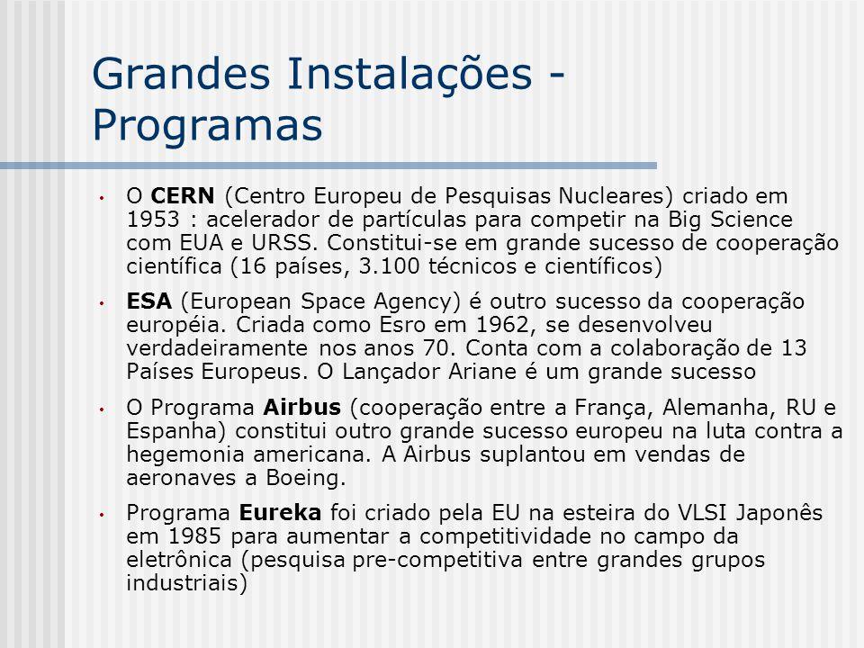 Grandes Instalações - Programas