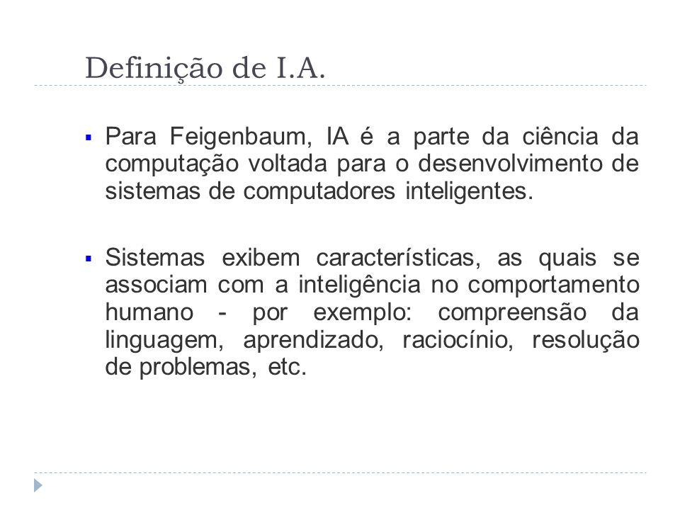 Definição de I.A. Para Feigenbaum, IA é a parte da ciência da computação voltada para o desenvolvimento de sistemas de computadores inteligentes.
