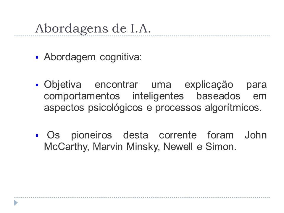 Abordagens de I.A. Abordagem cognitiva: