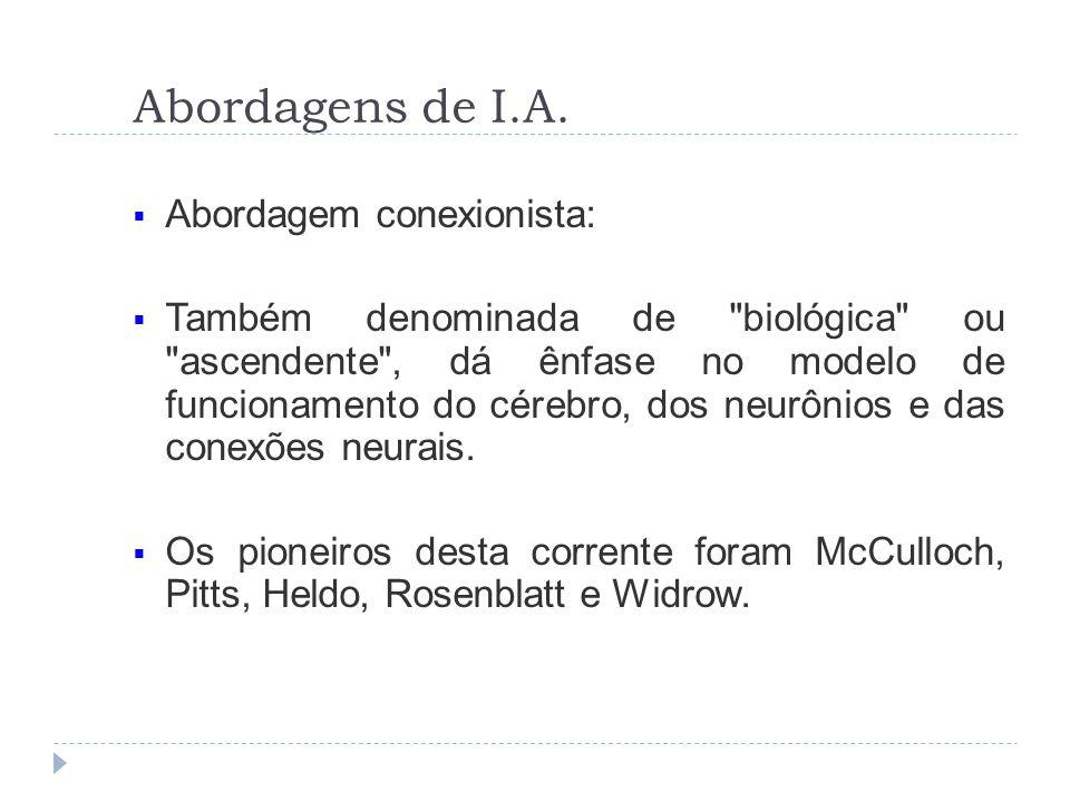 Abordagens de I.A. Abordagem conexionista: