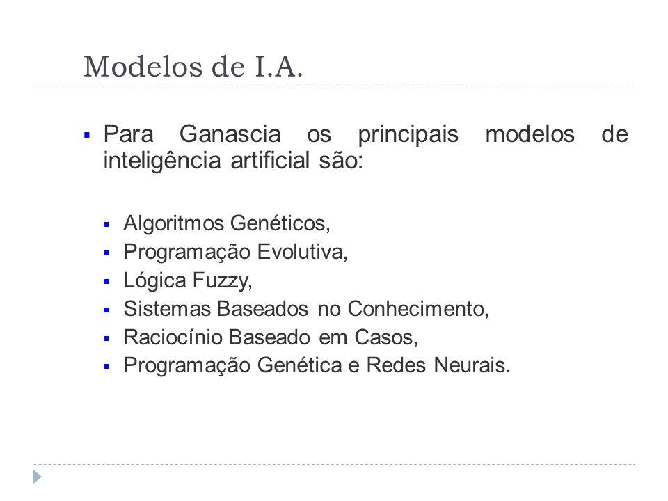 Modelos de I.A. Para Ganascia os principais modelos de inteligência artificial são: Algoritmos Genéticos,