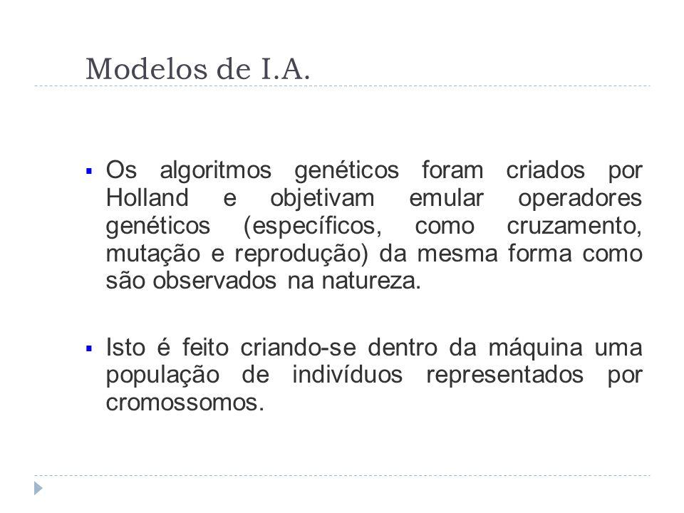 Modelos de I.A.