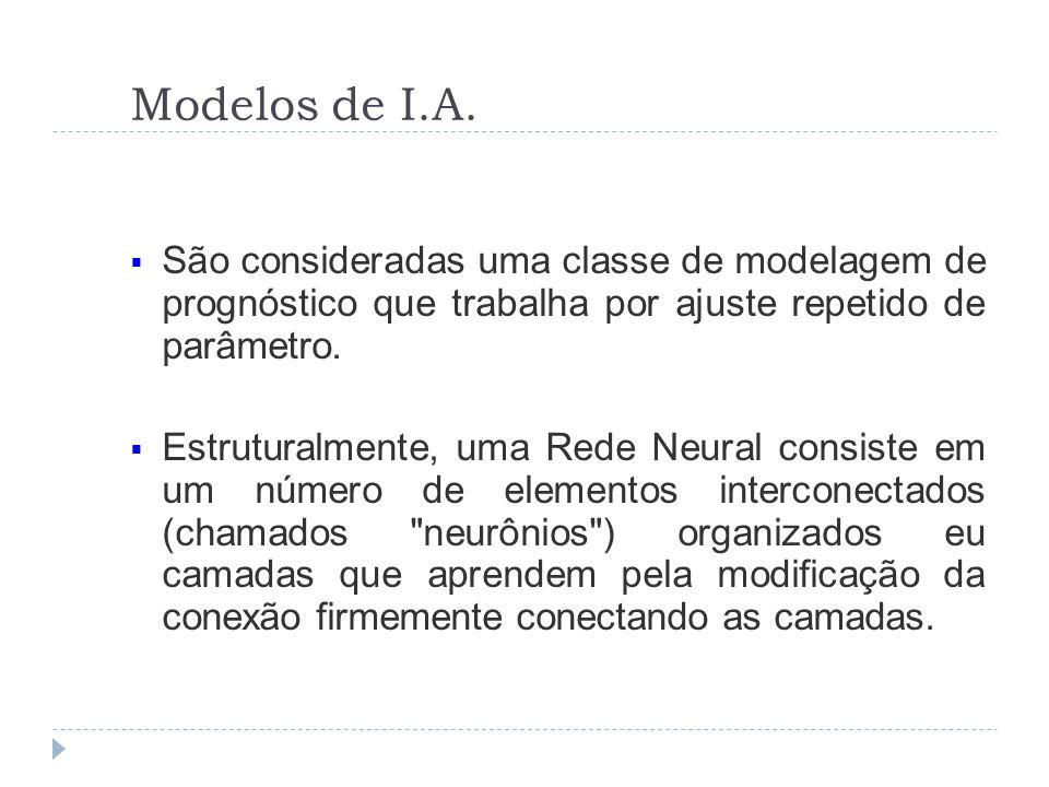 Modelos de I.A. São consideradas uma classe de modelagem de prognóstico que trabalha por ajuste repetido de parâmetro.
