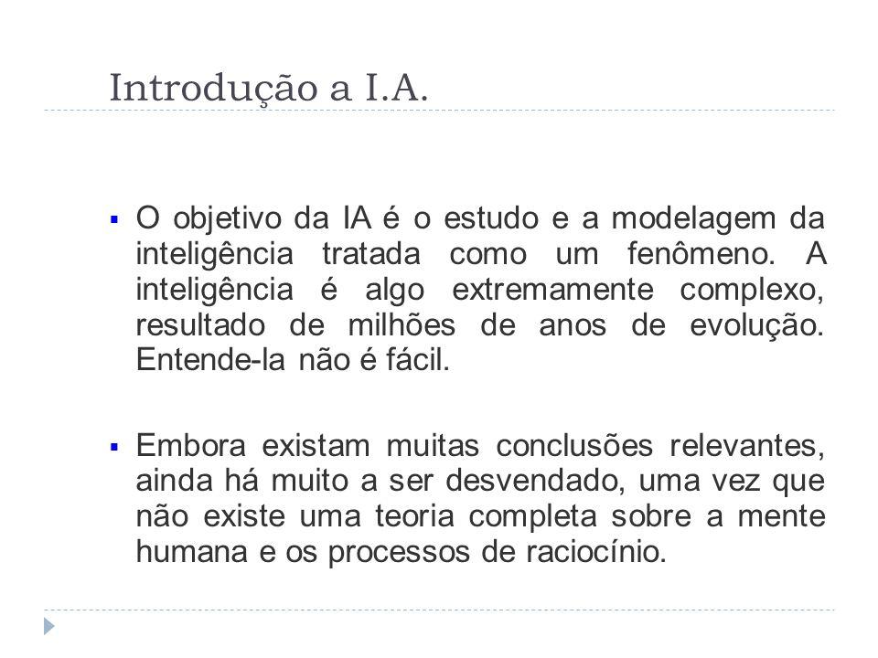 Introdução a I.A.